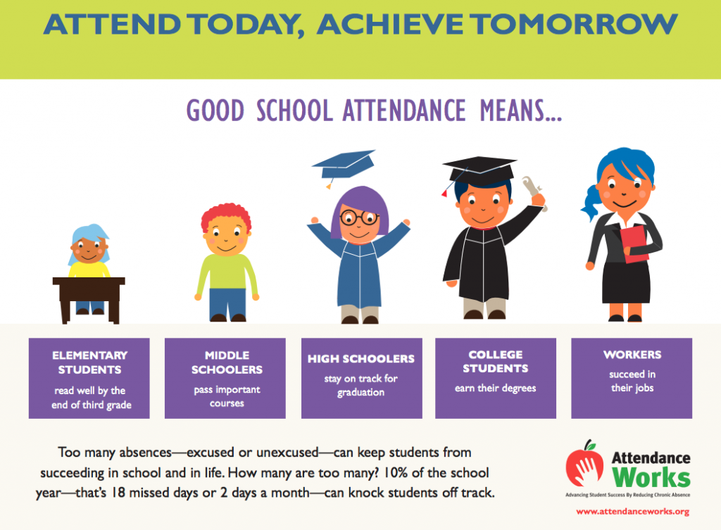 Attend Today, Achieve Tomorrow Graphic
