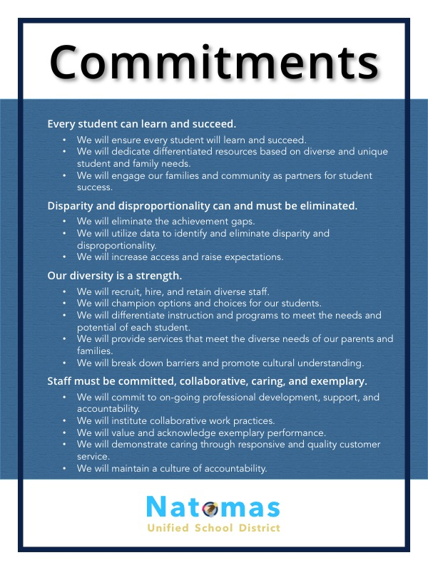 NUSD Commitments poster